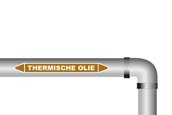 Thermische olie sticker