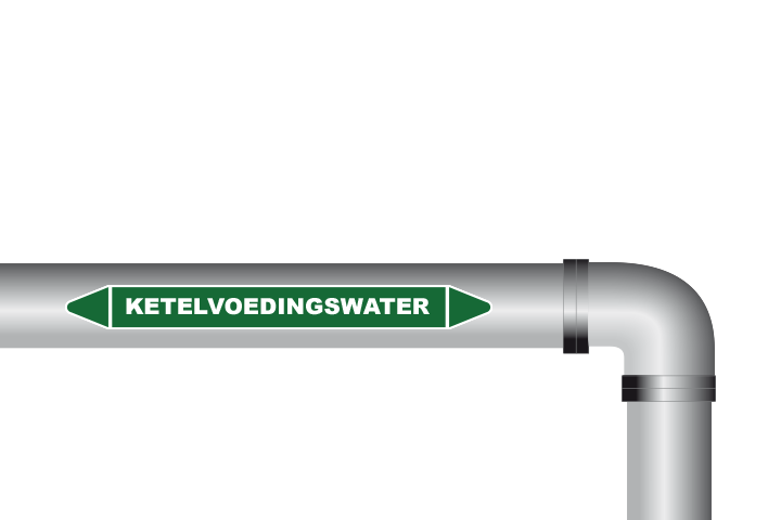 Ketelvoedingswater sticker
