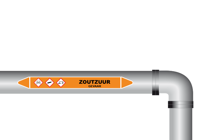 Zoutzuur sticker